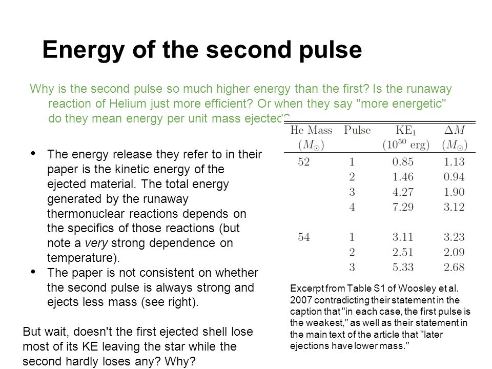 Energy of the second pulse Why is the second pulse so much higher energy than the first.