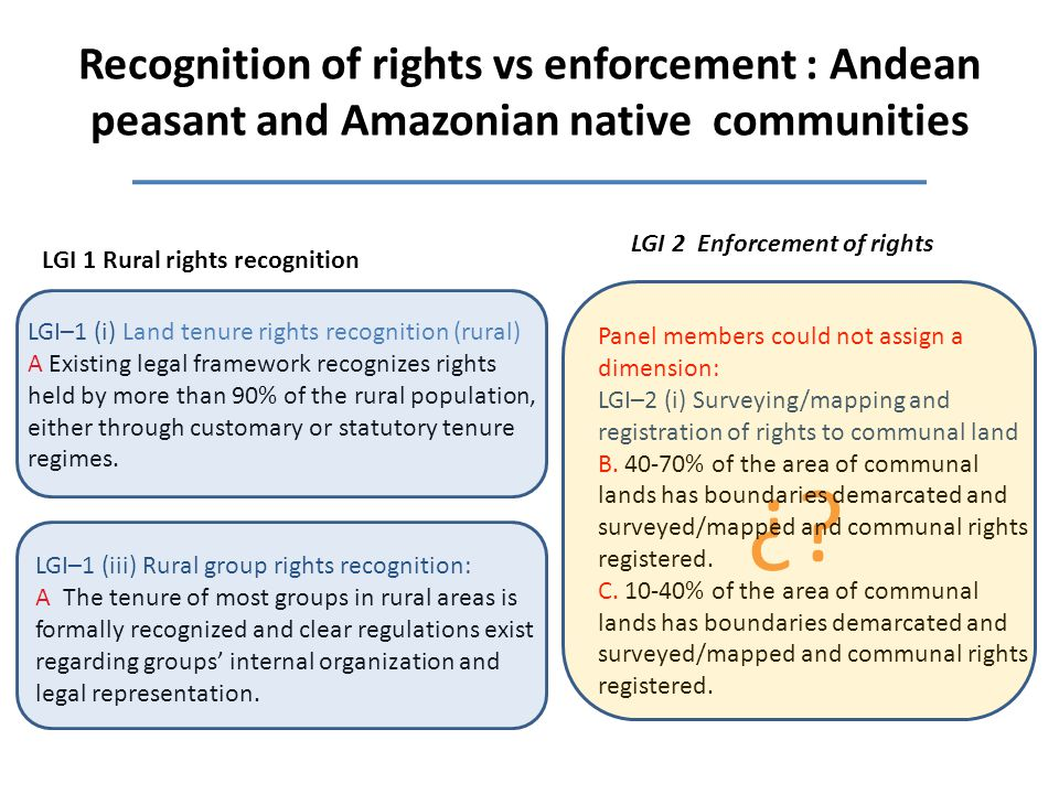 ¿? Recognition of rights vs enforcement : Andean peasant and Amazonian native communities LGI–1 (iii) Rural group rights recognition: A The tenure of