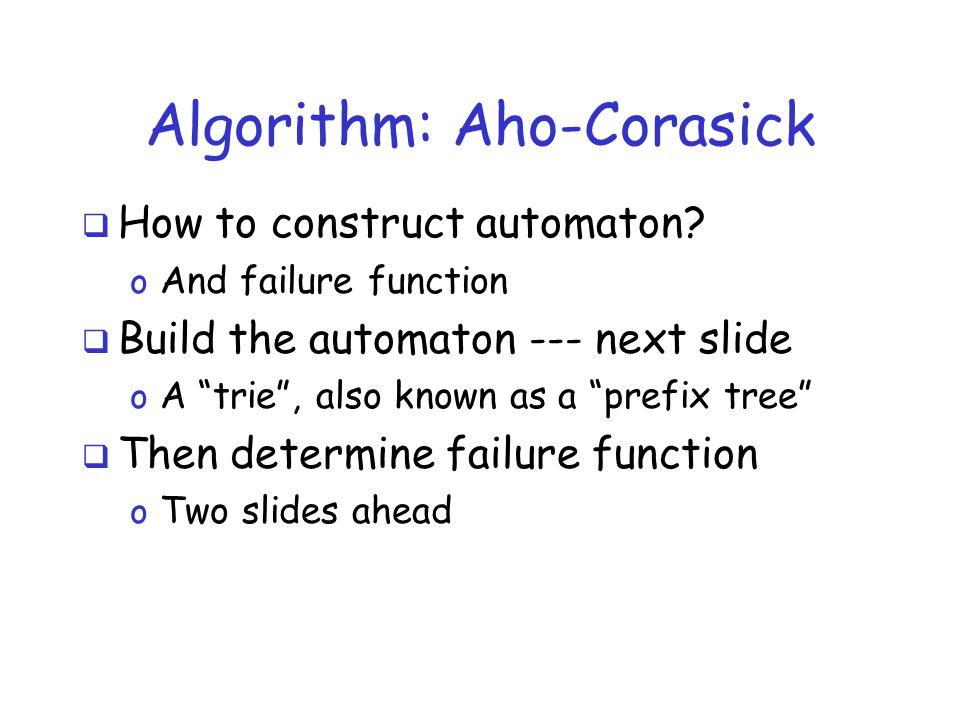 Algorithm: Aho-Corasick  How to construct automaton.
