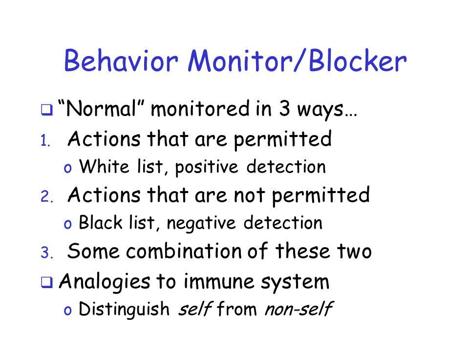 Behavior Monitor/Blocker  Normal monitored in 3 ways… 1.