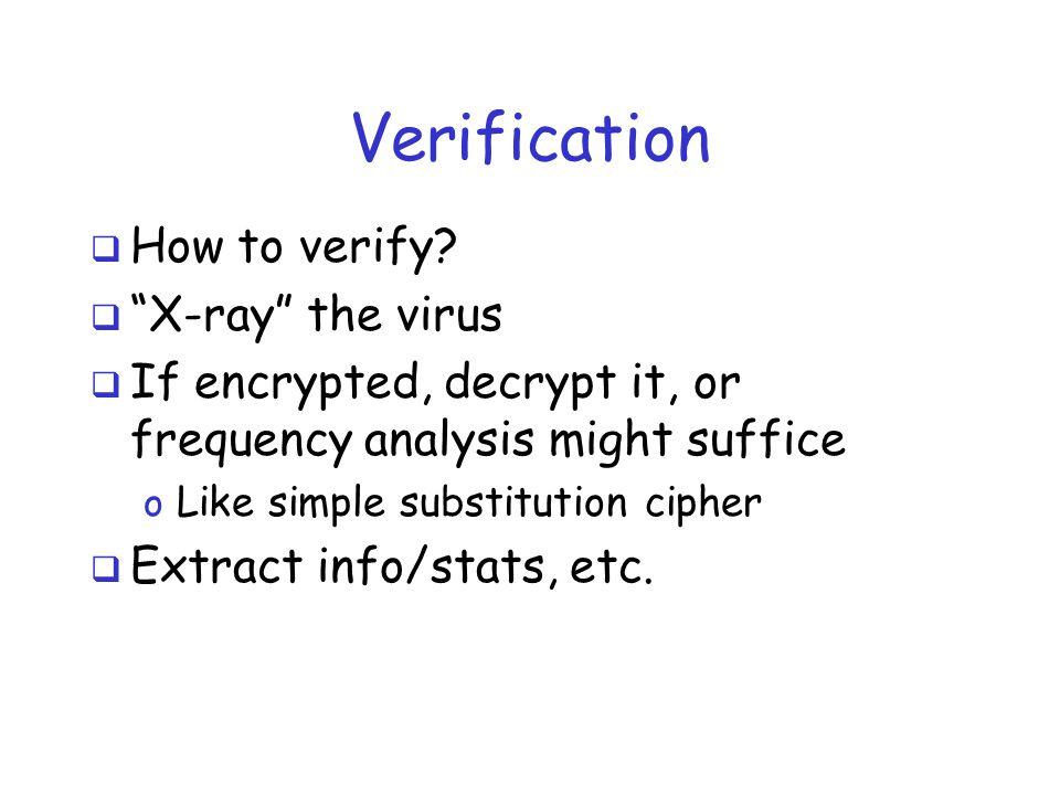Verification  How to verify.