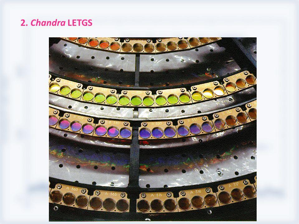 2. Chandra LETGS