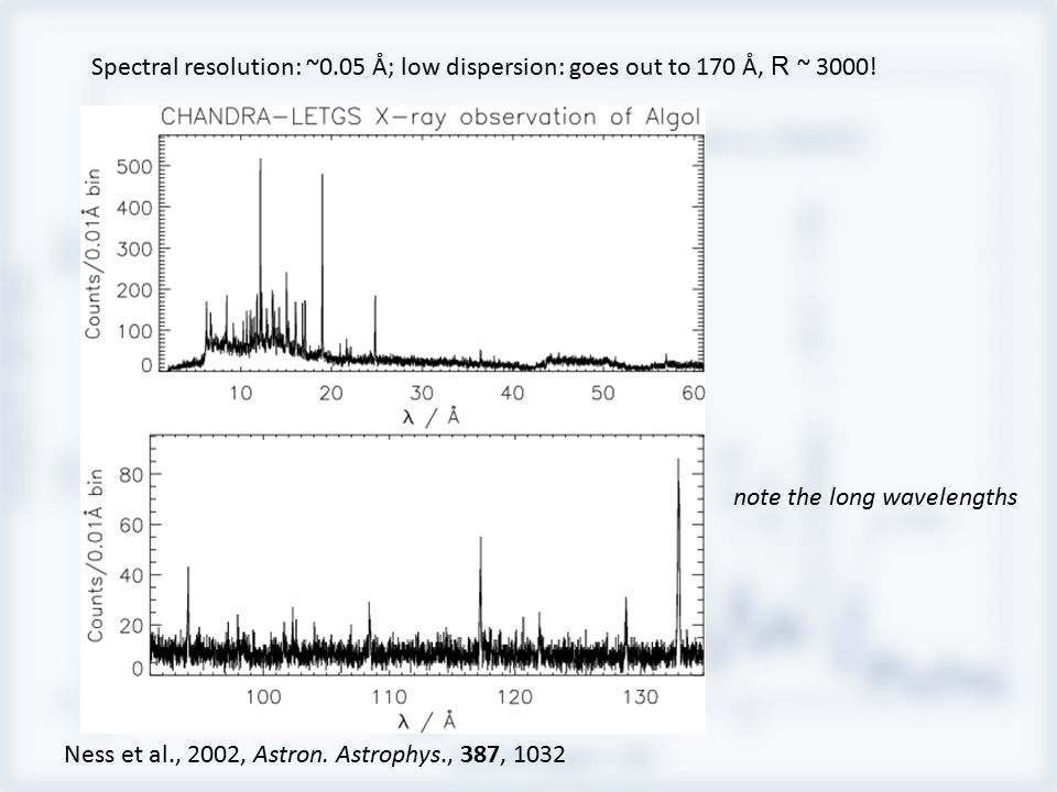 Spectral resolution: ~0.05 Å; low dispersion: goes out to 170 Å, R ~ 3000.