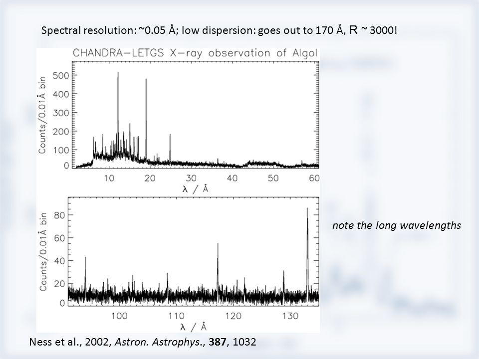 Spectral resolution: ~0.05 Å; low dispersion: goes out to 170 Å, R ~ 3000! Ness et al., 2002, Astron. Astrophys., 387, 1032 note the long wavelengths