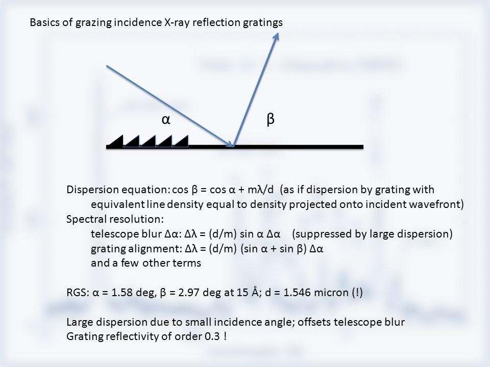 αβ Dispersion equation: cos β = cos α + mλ/d (as if dispersion by grating with equivalent line density equal to density projected onto incident wavefront) Spectral resolution: telescope blur Δα: Δλ = (d/m) sin α Δα (suppressed by large dispersion) grating alignment: Δλ = (d/m) (sin α + sin β) Δα and a few other terms RGS: α = 1.58 deg, β = 2.97 deg at 15 Å; d = 1.546 micron (!) Large dispersion due to small incidence angle; offsets telescope blur Grating reflectivity of order 0.3 .