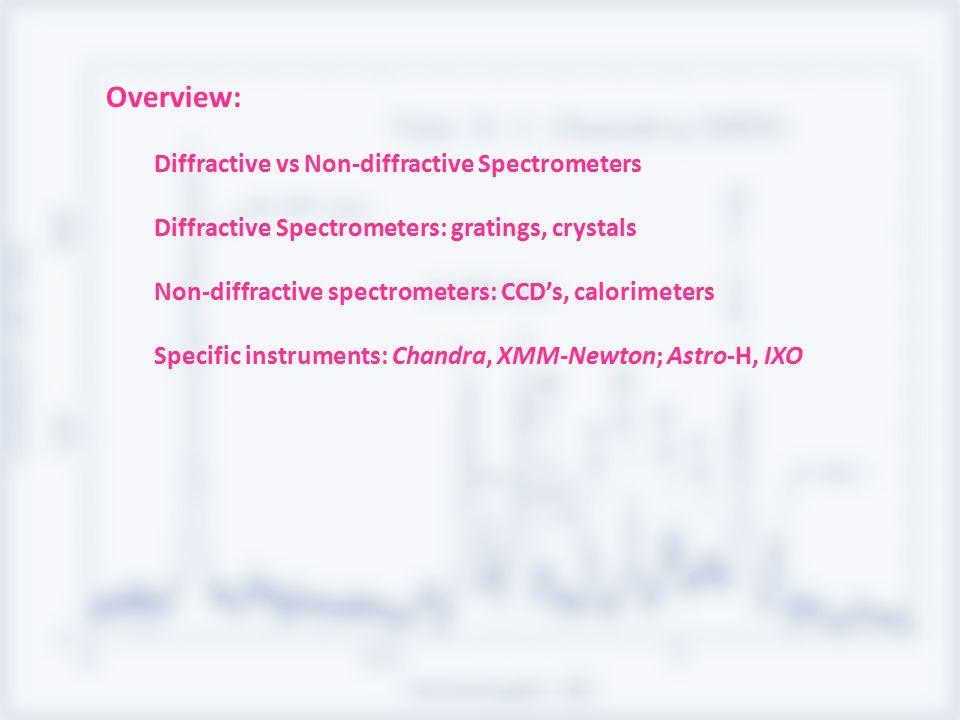 Overview: Diffractive vs Non-diffractive Spectrometers Diffractive Spectrometers: gratings, crystals Non-diffractive spectrometers: CCD's, calorimeters Specific instruments: Chandra, XMM-Newton; Astro-H, IXO