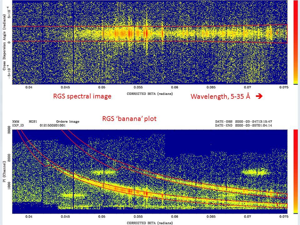 RGS spectral imageWavelength, 5-35 Å  RGS 'banana' plot