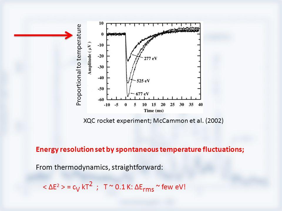 First astrophysical microcalorimeter spectrum: Diffuse soft X-ray emission from the sky (π steradians) X-ray Quantum Calorimeter rocket experiment; McCammon et al.