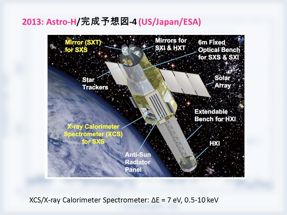 International X-ray Observatory (IXO) F = 20 m; A = 3 m 2 @ 1 keV Microcalorimeters, CCDs, gratings, polarimeter, ultrafast photometer