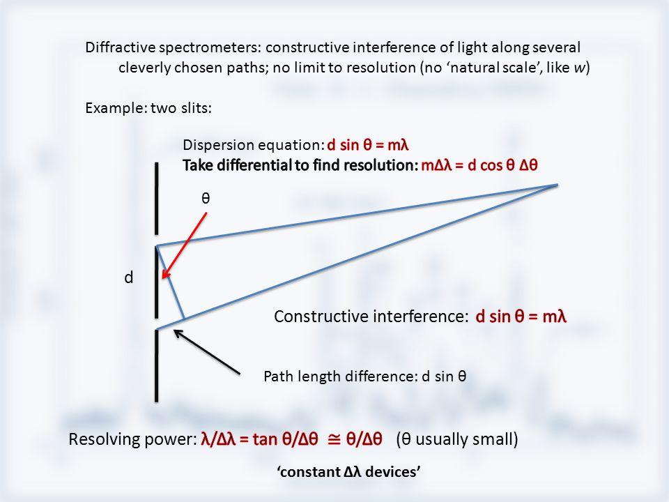 Resolving Power Chandra LETGS Chandra HETGS ΔE = 2 eV Micro- calorimeter CCD XMM RGS