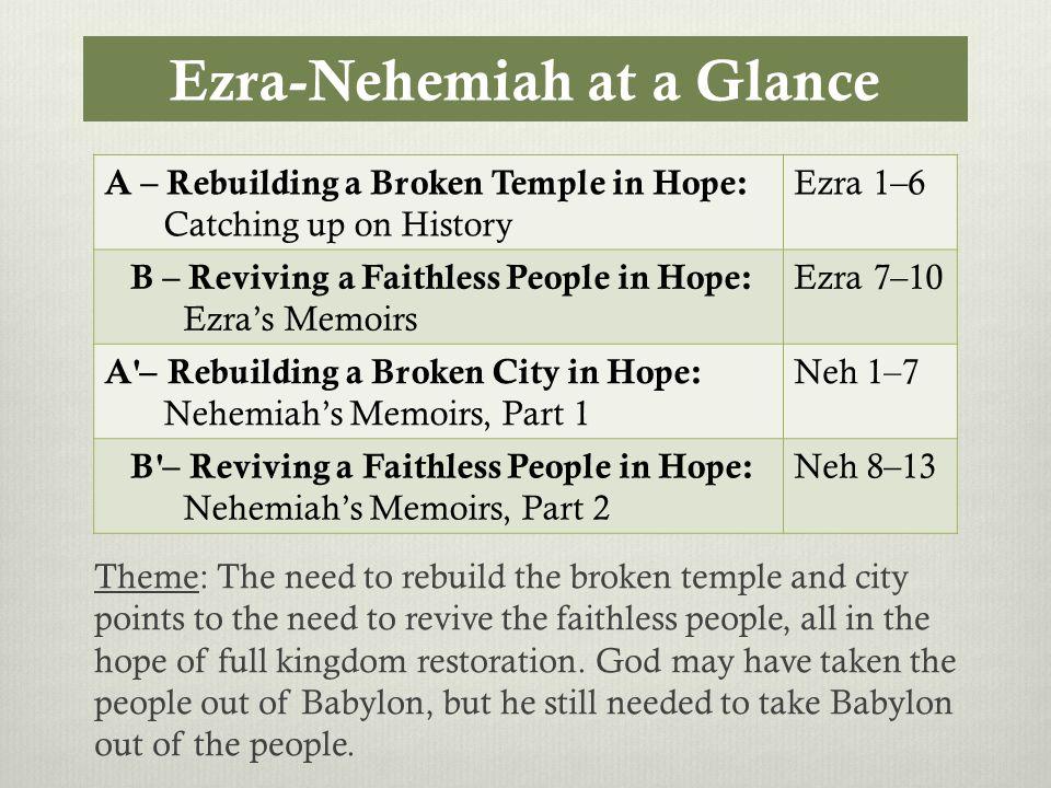  Neh.1:5–6.