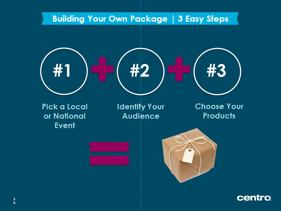 2020 Pick a Local or National Event Identify Your Audience Building Your Own Package | 3 Easy Steps Choose Your Products #1 #2#3