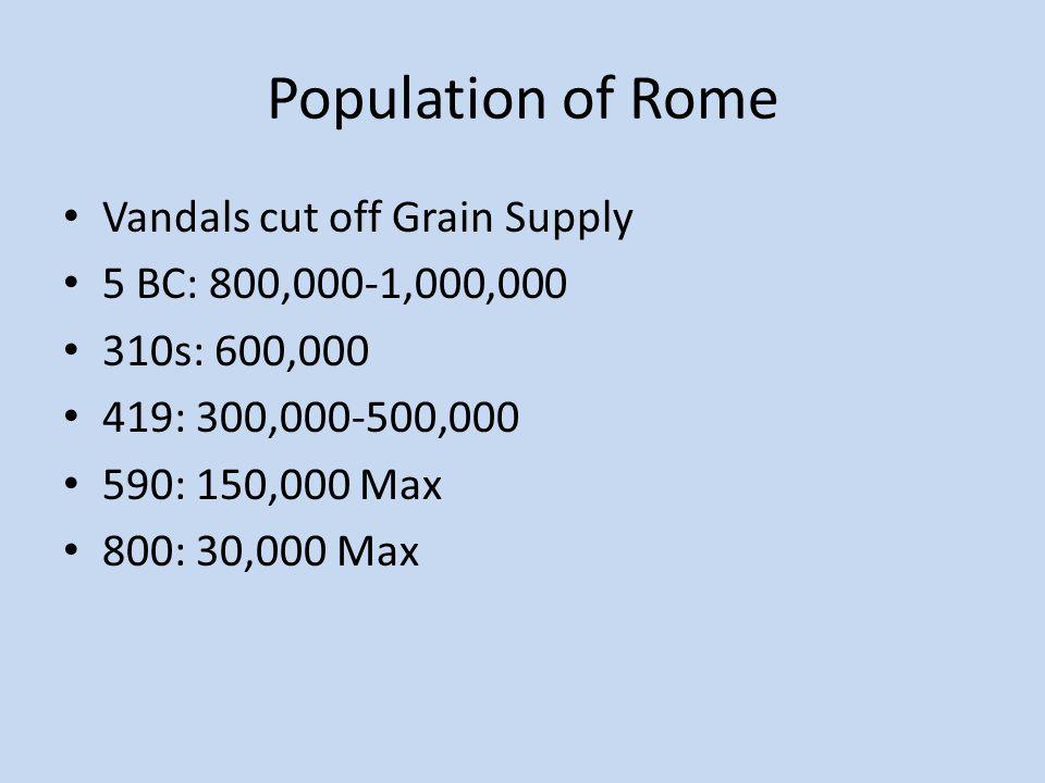 Population of Rome Vandals cut off Grain Supply 5 BC: 800,000-1,000,000 310s: 600,000 419: 300,000-500,000 590: 150,000 Max 800: 30,000 Max