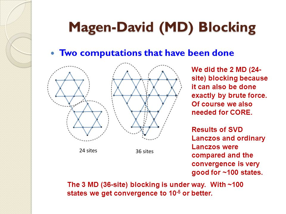 Magen-David (MD) Blocking Two computations that have been done We did the 2 MD (24- site) blocking because it can also be done exactly by brute force.