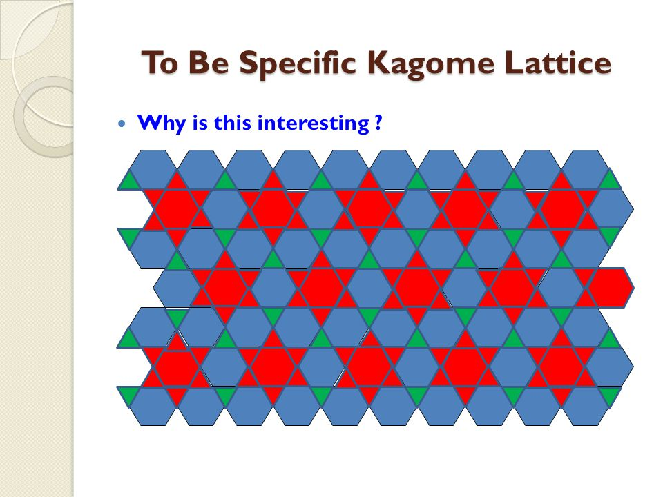 To Be Specific Kagome Lattice Why is this interesting