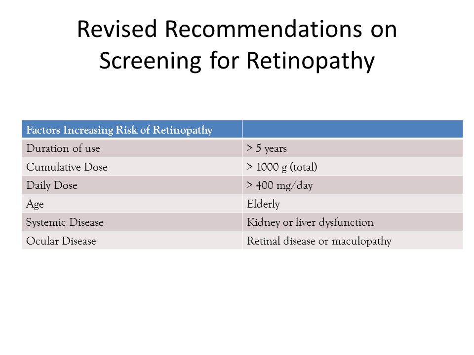 Revised Recommendations on Screening for Retinopathy Factors Increasing Risk of Retinopathy Duration of use> 5 years Cumulative Dose> 1000 g (total) Daily Dose> 400 mg/day AgeElderly Systemic DiseaseKidney or liver dysfunction Ocular DiseaseRetinal disease or maculopathy