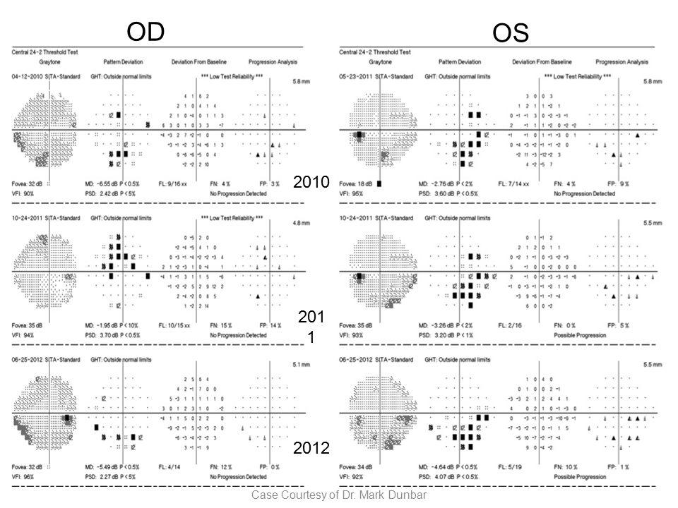 RE OD OS 2010 201 1 2012 Case Courtesy of Dr. Mark Dunbar