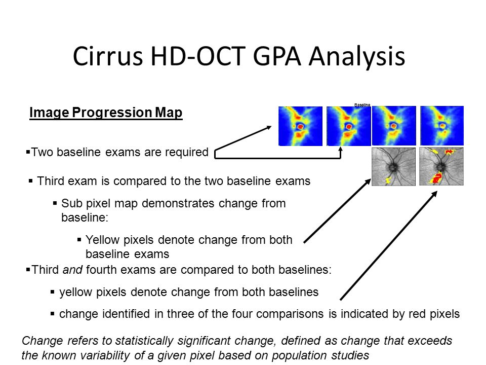 Cirrus HD-OCT GPA Analysis  Two baseline exams are required Baseline  Third exam is compared to the two baseline exams  Sub pixel map demonstrates change from baseline:  Yellow pixels denote change from both baseline exams  Third and fourth exams are compared to both baselines:  yellow pixels denote change from both baselines  change identified in three of the four comparisons is indicated by red pixels Image Progression Map Change refers to statistically significant change, defined as change that exceeds the known variability of a given pixel based on population studies