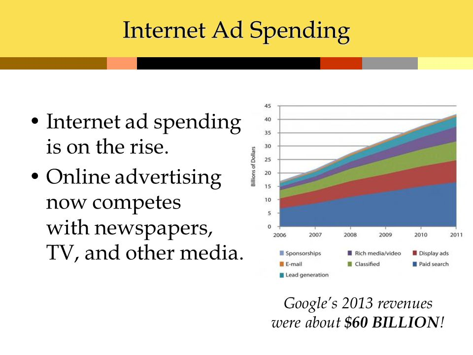 Internet Ad Spending Internet ad spending is on the rise.