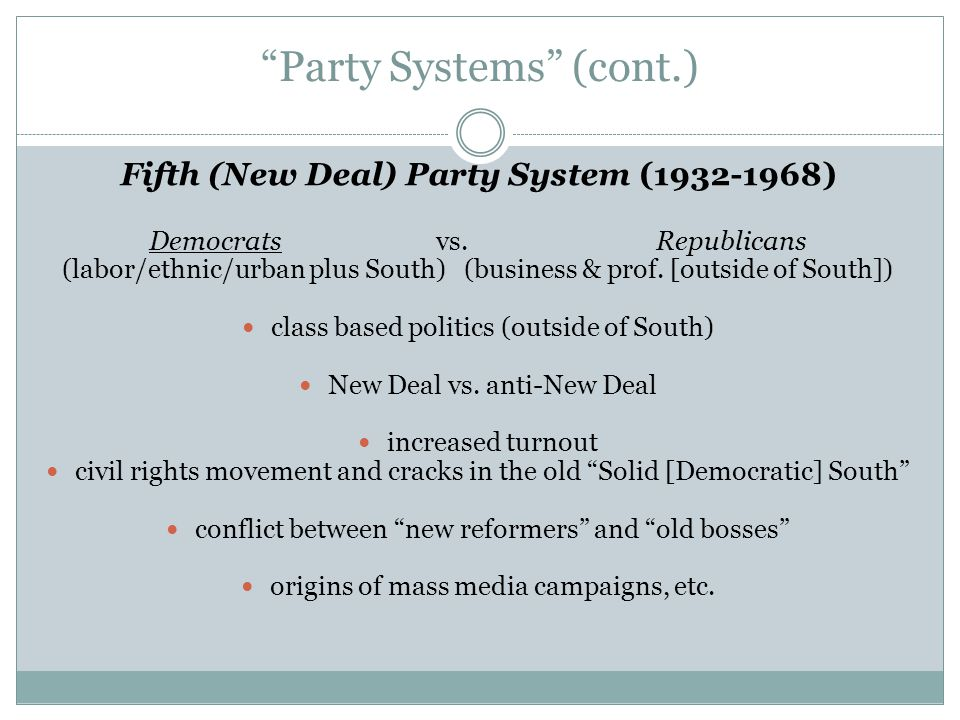 Party Systems (cont.) Fifth (New Deal) Party System (1932-1968) Democrats vs.