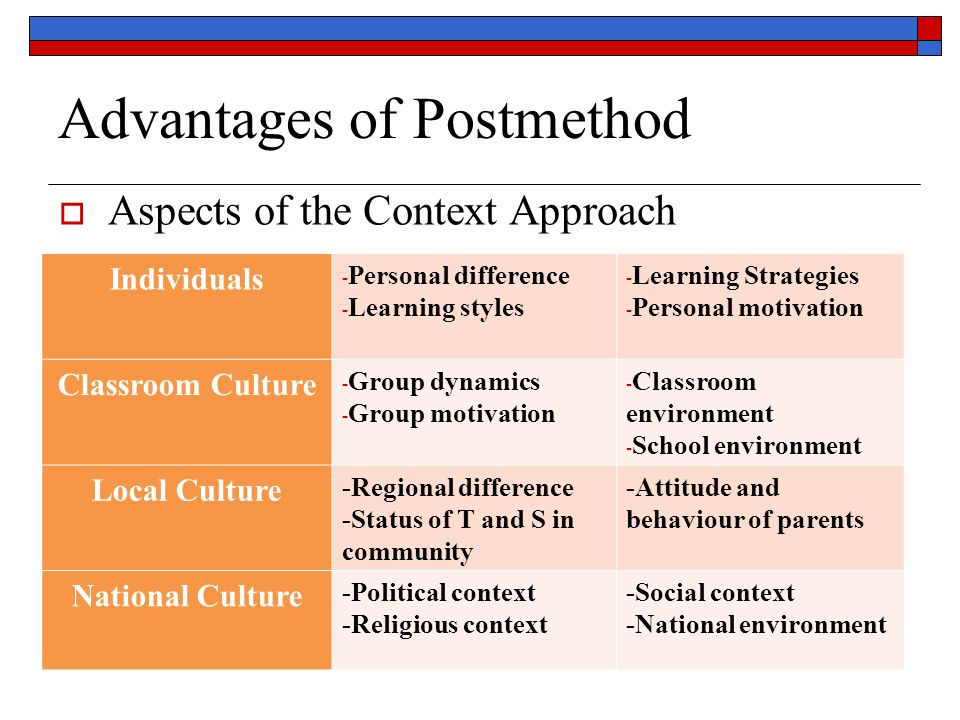 Advantages of Postmethod  Aspects of the Context Approach Individuals - Personal difference - Learning styles - Learning Strategies - Personal motivation Classroom Culture - Group dynamics - Group motivation - Classroom environment - School environment Local Culture -Regional difference -Status of T and S in community -Attitude and behaviour of parents National Culture -Political context -Religious context -Social context -National environment