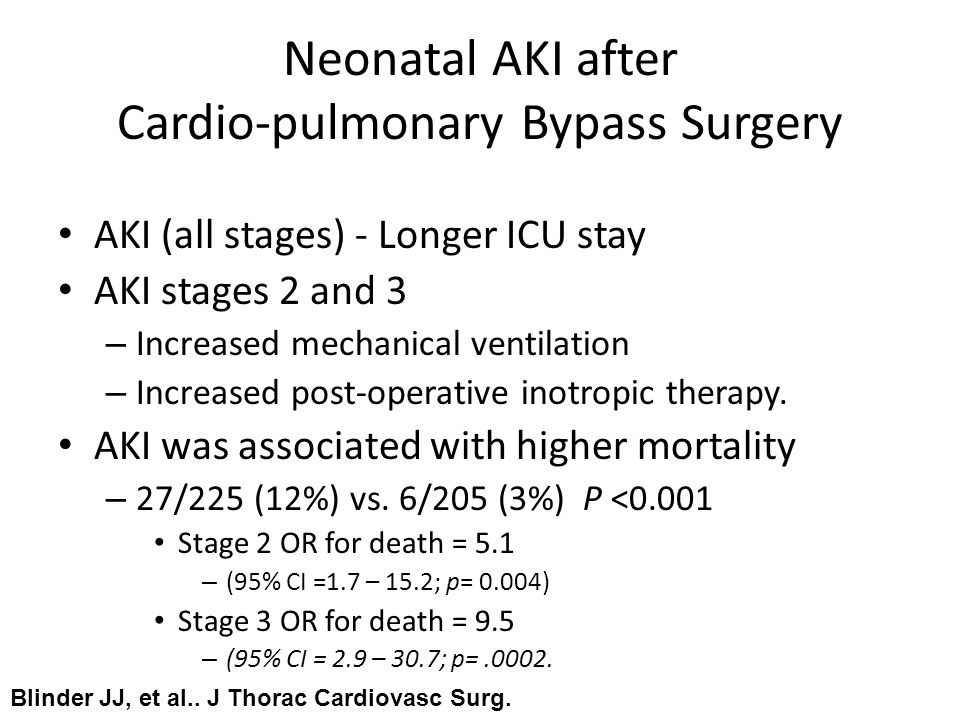 AKI (all stages) - Longer ICU stay AKI stages 2 and 3 – Increased mechanical ventilation – Increased post-operative inotropic therapy.