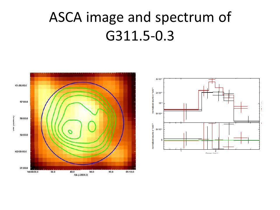 ASCA image and spectrum of G311.5-0.3