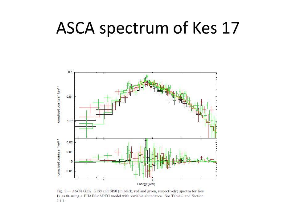 ASCA spectrum of Kes 17
