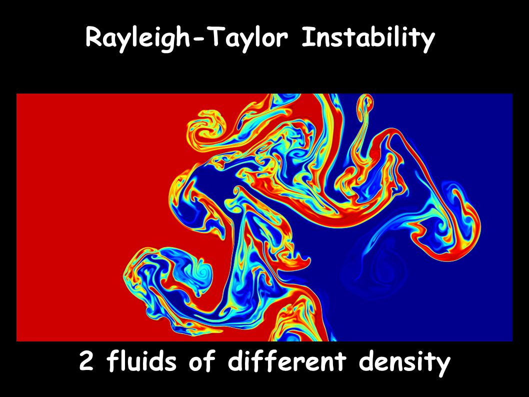 Rayleigh-Taylor Instability 2 fluids of different density