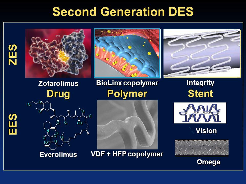 Second Generation DES ZES BioLinx copolymer ZotarolimusIntegrity DrugPolymer EES VDF + HFP copolymer Everolimus Vision Stent Omega