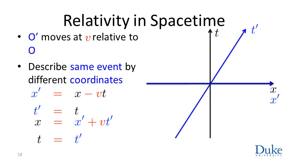 Relativity in Spacetime O' moves at relative to O Describe same event by different coordinates 18