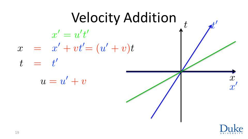 Velocity Addition 19
