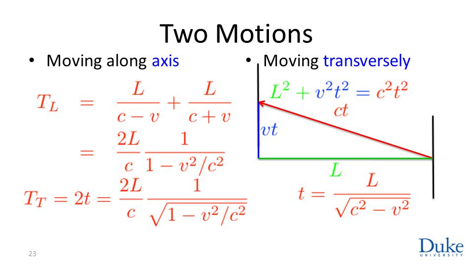 Two Motions Moving along axis Moving transversely 23