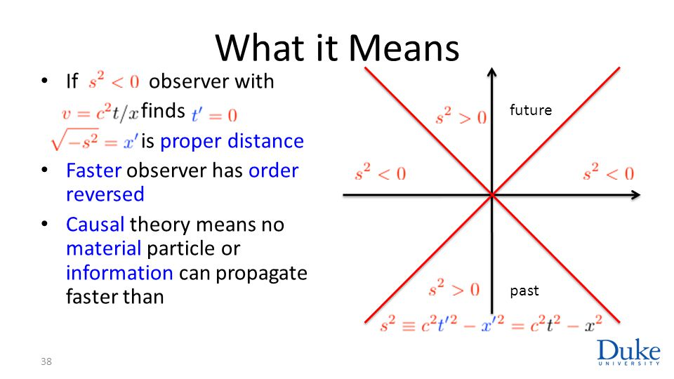 What it Means If observer with finds is proper distance Faster observer has order reversed Causal theory means no material particle or information can