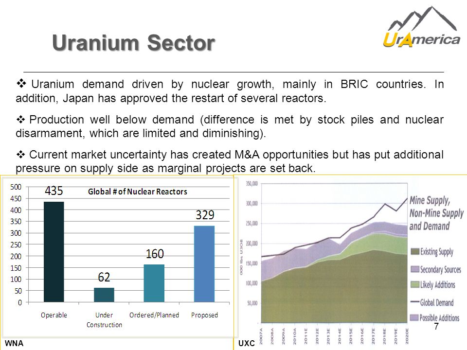 7 Uranium Sector  Uranium demand driven by nuclear growth, mainly in BRIC countries. In addition, Japan has approved the restart of several reactors.