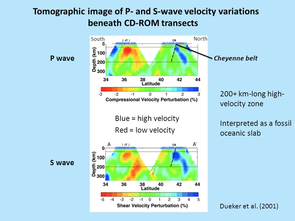 Tomographic image of P- and S-wave velocity variations beneath CD-ROM transects Dueker et al.