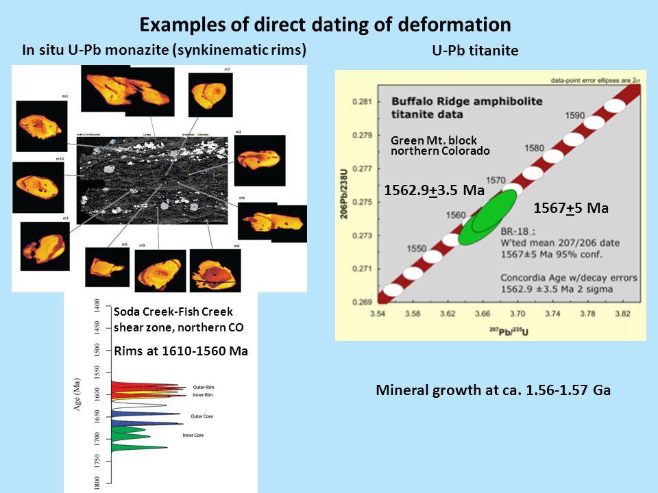 Examples of direct dating of deformation In situ U-Pb monazite (synkinematic rims) U-Pb titanite 1567+5 Ma 1562.9+3.5 Ma Green Mt.