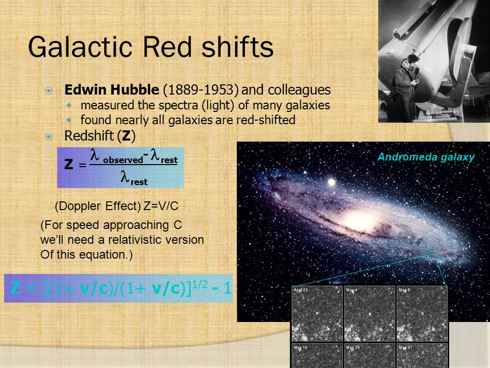 Galactic Red shifts  Edwin Hubble (1889-1953) and colleagues measured the spectra (light) of many galaxies found nearly all galaxies are red-shifted