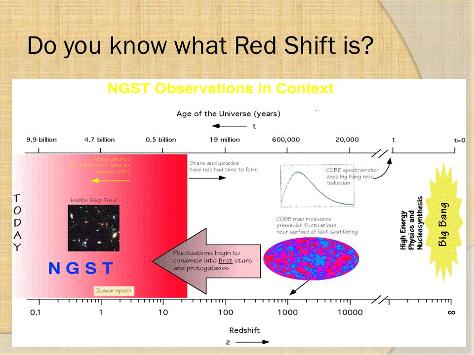 Do you know what Red Shift is?