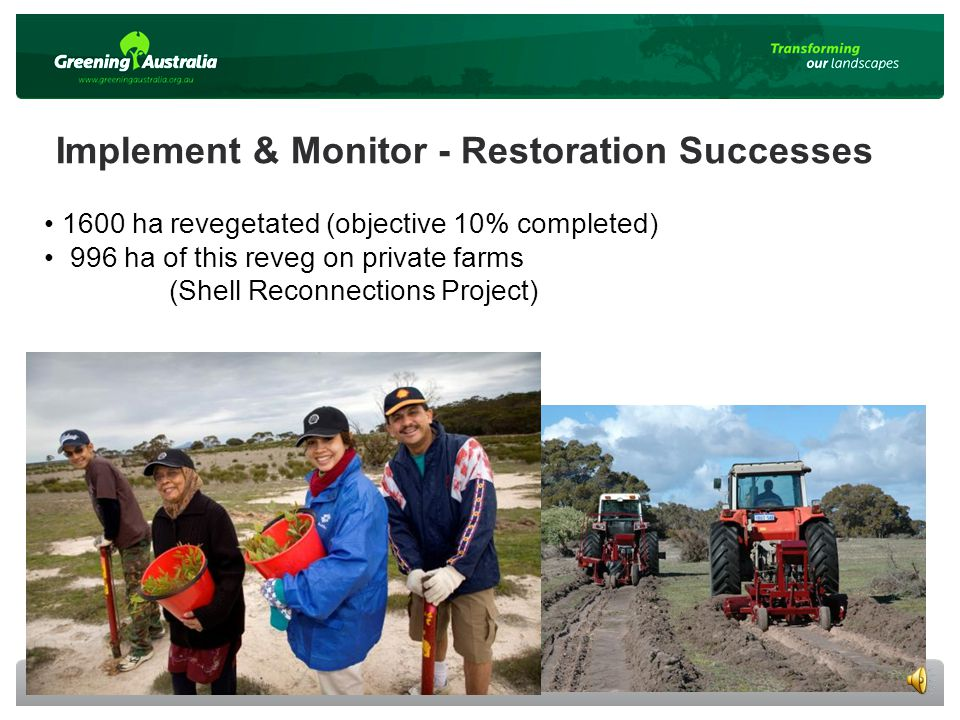 www.greeningaustralia.org.au Implement & Monitor - Restoration Successes Aril 2010 1600 ha revegetated (objective 10% completed) 996 ha of this reveg on private farms (Shell Reconnections Project)