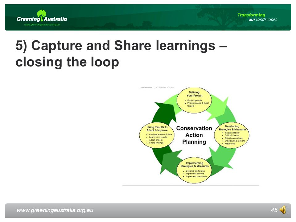 www.greeningaustralia.org.au 5) Capture and Share learnings – closing the loop 45
