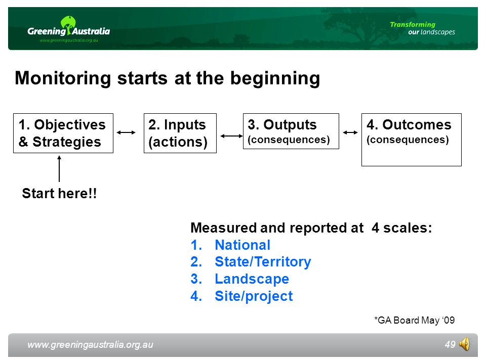 www.greeningaustralia.org.au 49 1. Objectives & Strategies 2.