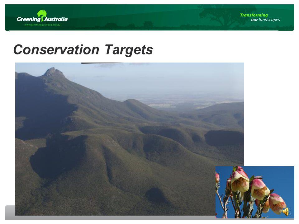 www.greeningaustralia.org.au Conservation Targets 7