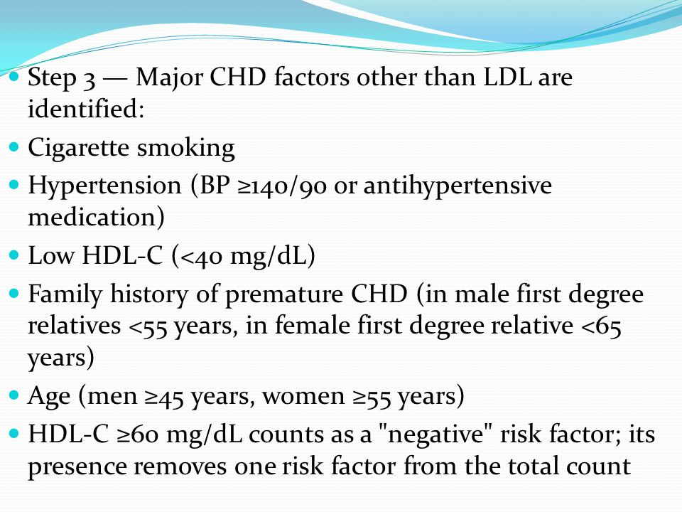 Step 3 — Major CHD factors other than LDL are identified: Cigarette smoking Hypertension (BP ≥140/90 or antihypertensive medication) Low HDL-C (<40 mg