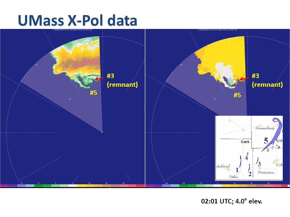 UMass X-Pol data 02:01 UTC; 4.0° elev. #5 #5 #3(remnant)#3(remnant)