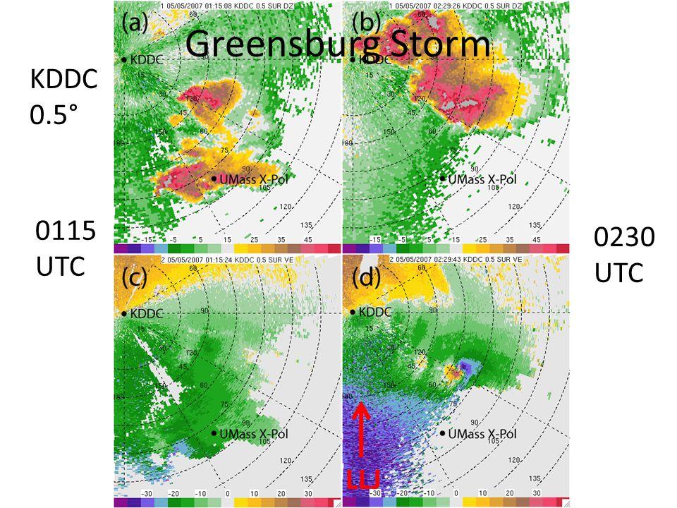 LLJ 0115 UTC KDDC 0.5° 0230 UTC Greensburg Storm