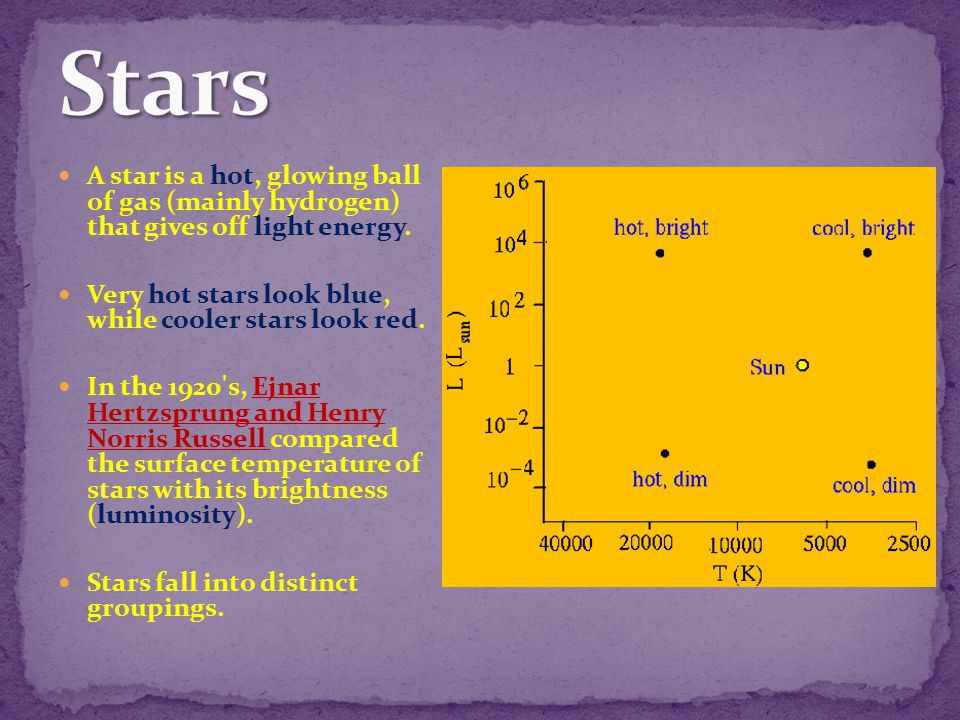 Spiral – long curved arms radiating out from a bright central core – older to younger at the arms Elliptical – football or egg – mostly old stars Irregular – no notable shape – smaller size – mixture of young and old stars