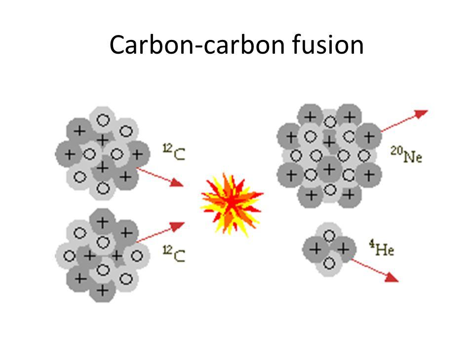 Carbon-carbon fusion