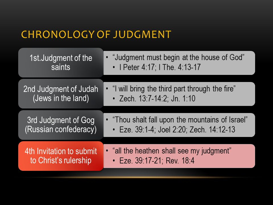 CHRONOLOGY OF JUDGMENT Judgment must begin at the house of God I Peter 4:17; I The.