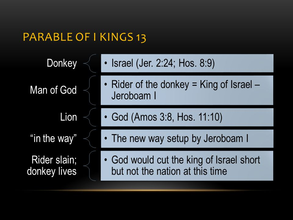PARABLE OF I KINGS 13 Donkey Israel (Jer. 2:24; Hos.